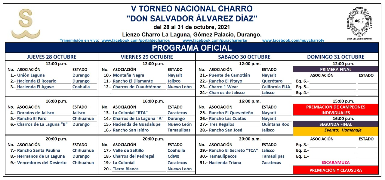 Programa Competencias Torneo Salvador Álvarez D. 2021