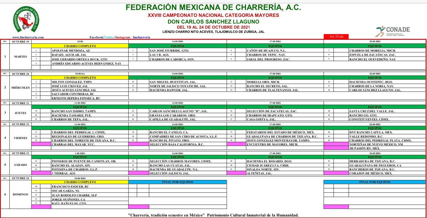 Tabla Sorteo Campeonato Charros Mayores