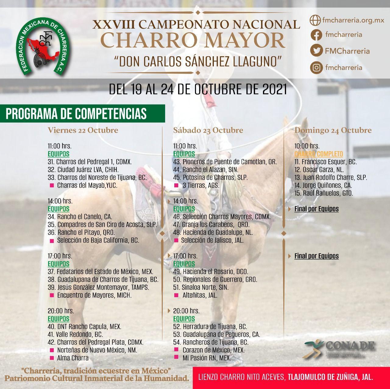 Programa de Competencias Charros Mayores